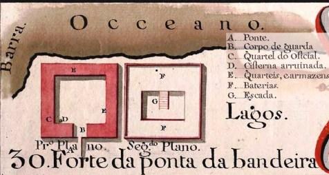 Forte Ponta Bandeira - Lagos - 1790 - jose de Sande Vasconcelos