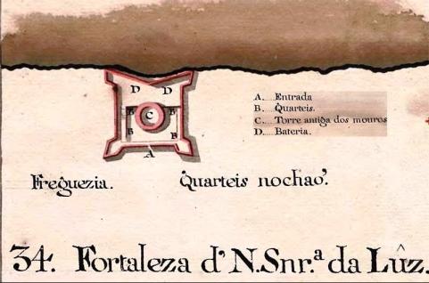 Forte Sra. Luz - Lagos - 1790 - José de Sande Vasconcelos