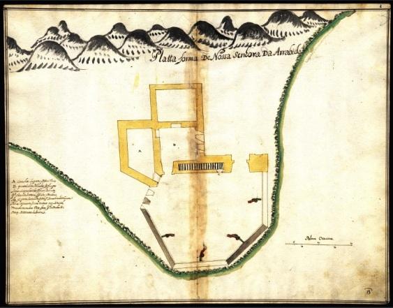 Árrabida Joao Tomas Correia sobre 1710