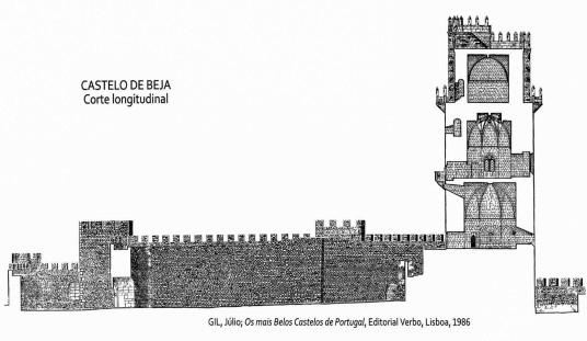 castelo beja