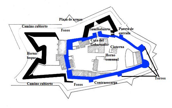 Castelo-de-Ouguela