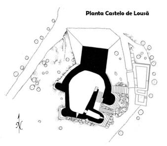 Lousa Planta
