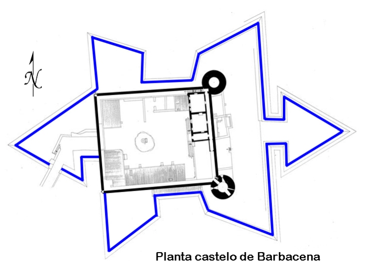 Barbacena-Planta