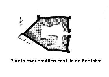 Fontalva-Planta