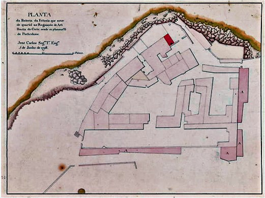 Feitoria 1798
