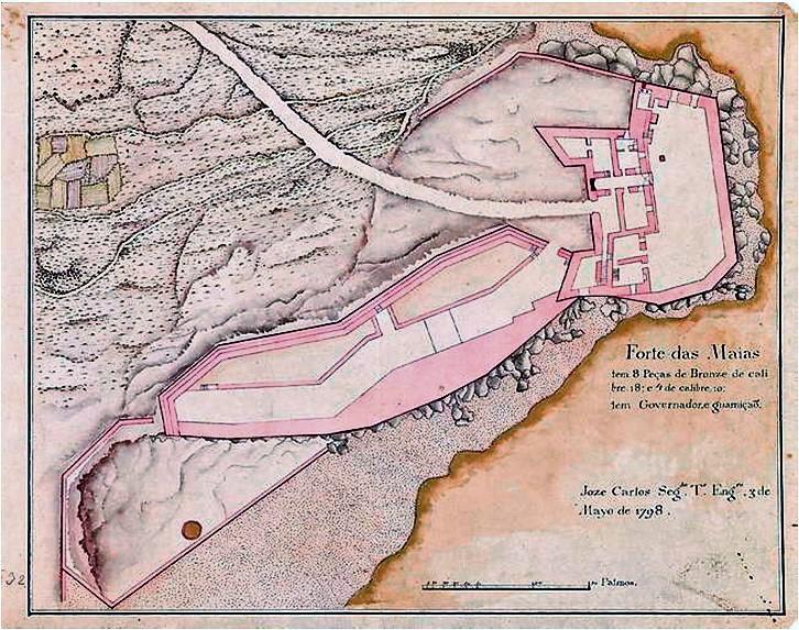 Forte das Maias 1798