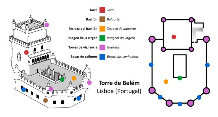 Arquitectura_y_planta_de_la_Torre_de_Belém