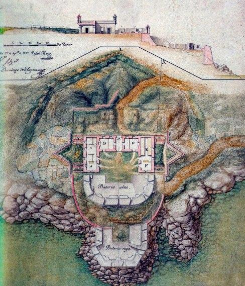 Bateria Oza 1797
