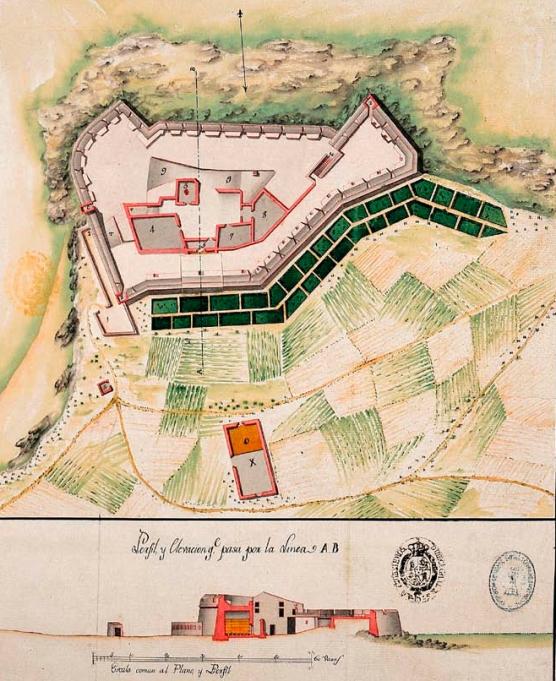 Castillo San Diego 1792