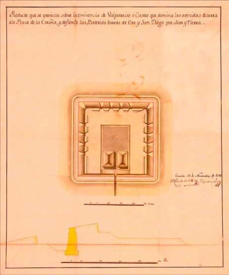 Reducto de Valparaiso. Cayetano Paveto. 1788